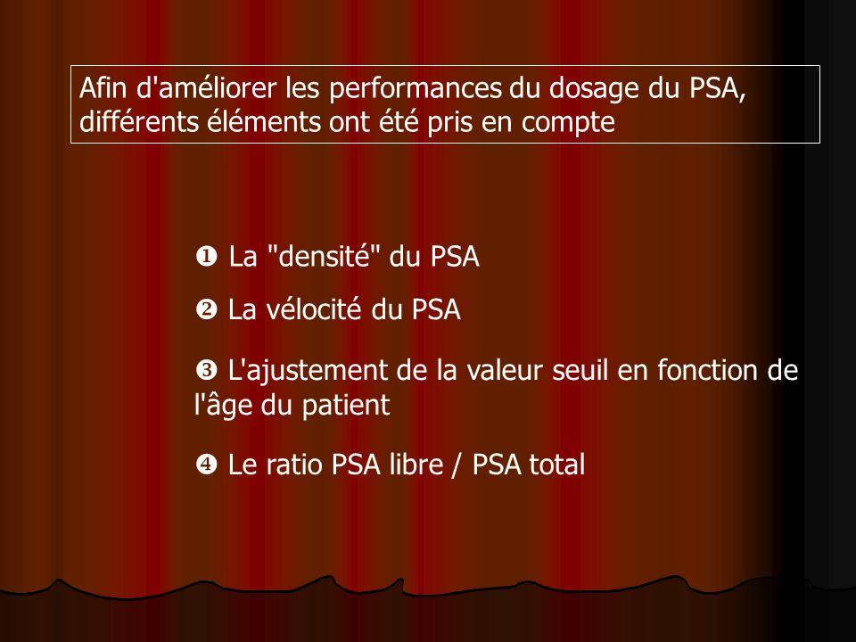 Afin d améliorer les performances du dosage du PSA, différents éléments ont été pris en compte