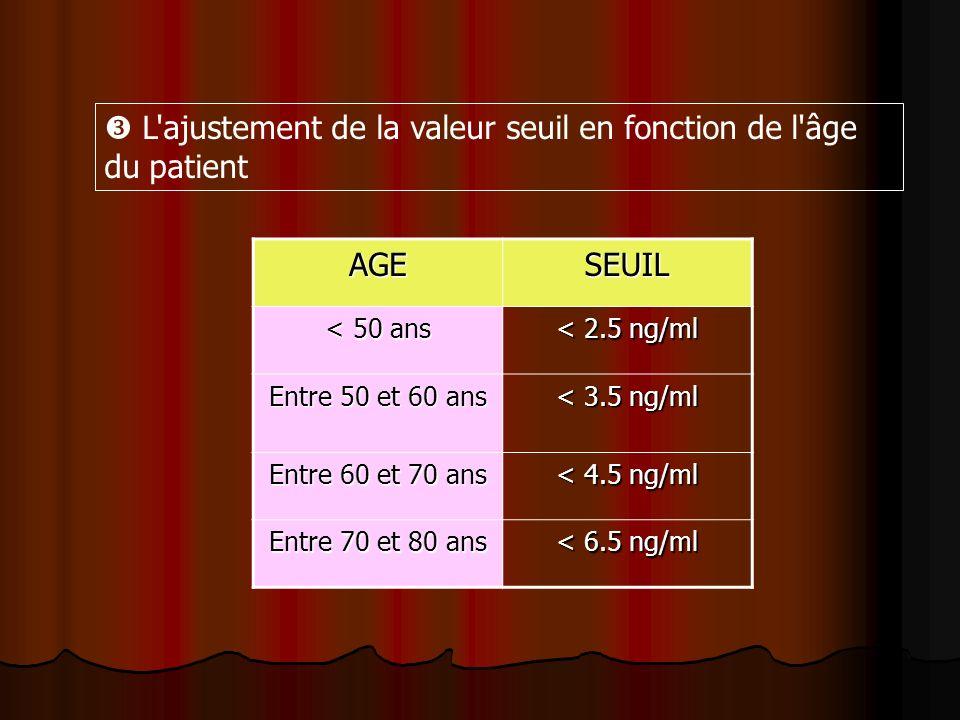  L ajustement de la valeur seuil en fonction de l âge du patient AGE