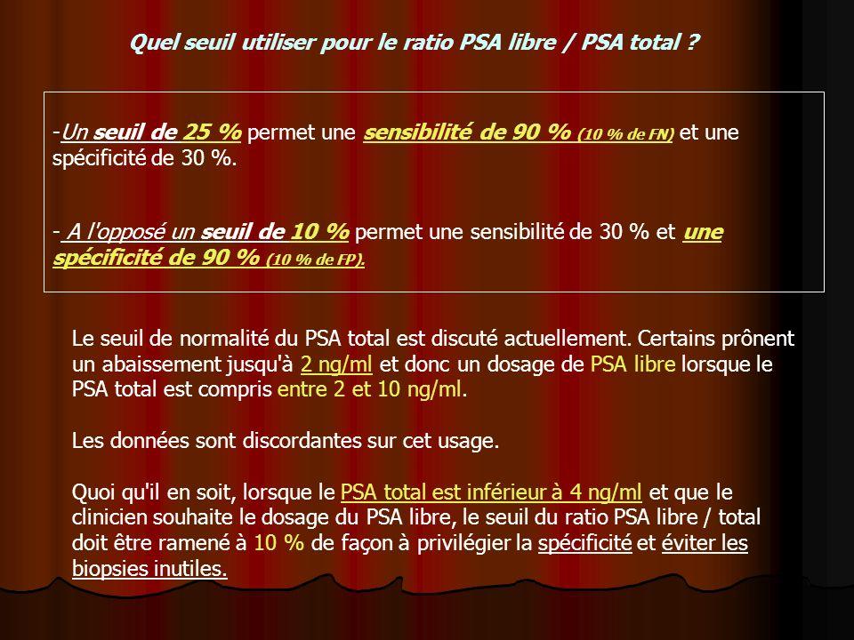 Quel seuil utiliser pour le ratio PSA libre / PSA total