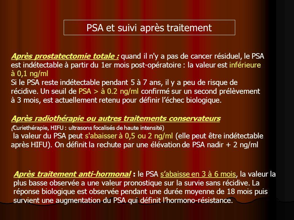 PSA et suivi après traitement