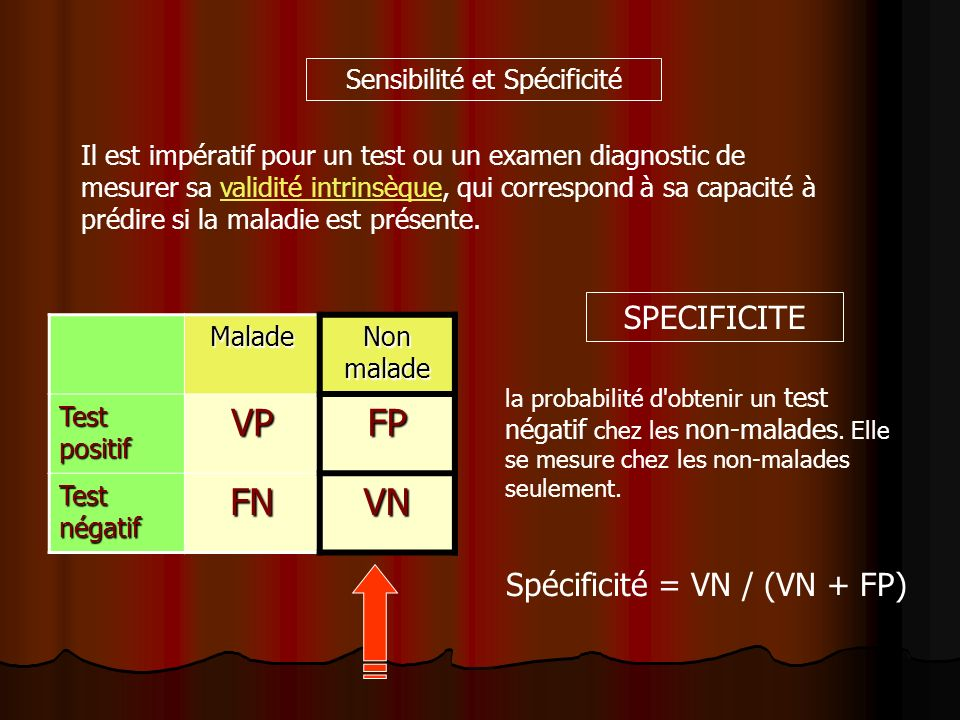 VP FP FN VN SPECIFICITE Spécificité = VN / (VN + FP)