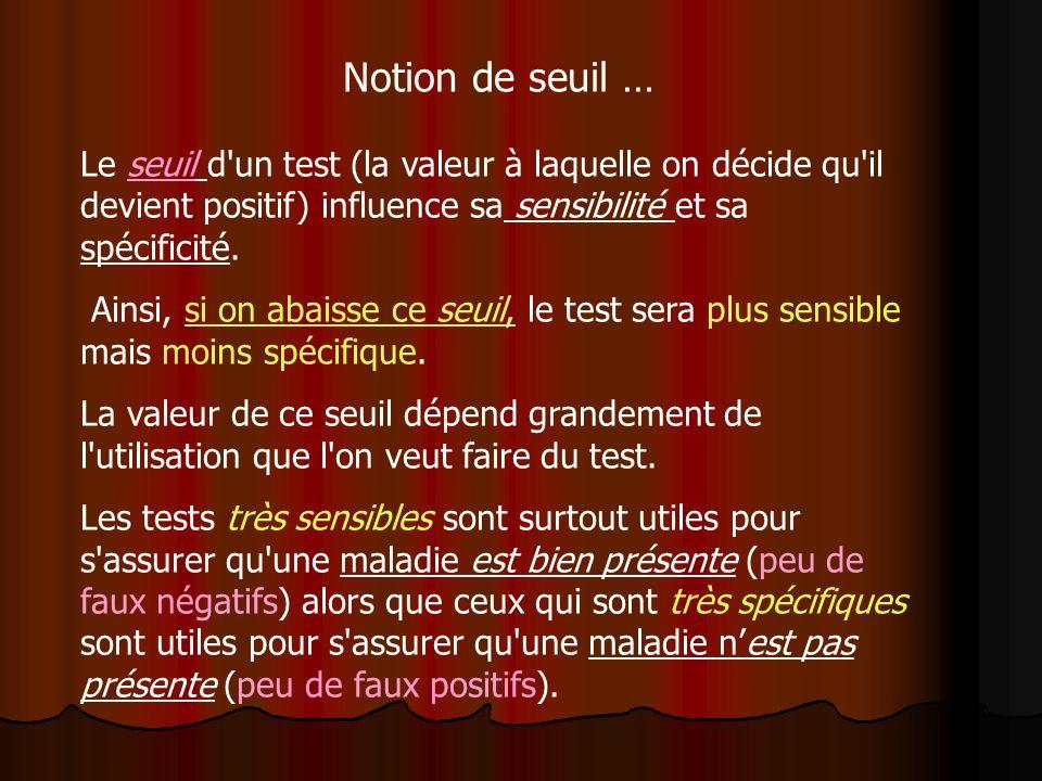 Notion de seuil … Le seuil d un test (la valeur à laquelle on décide qu il devient positif) influence sa sensibilité et sa spécificité.