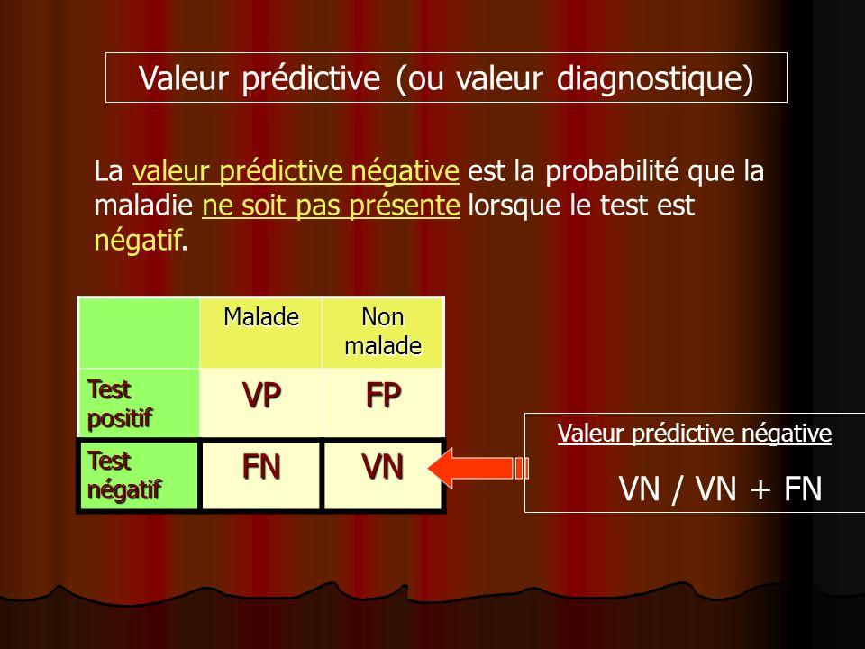 Valeur prédictive (ou valeur diagnostique)