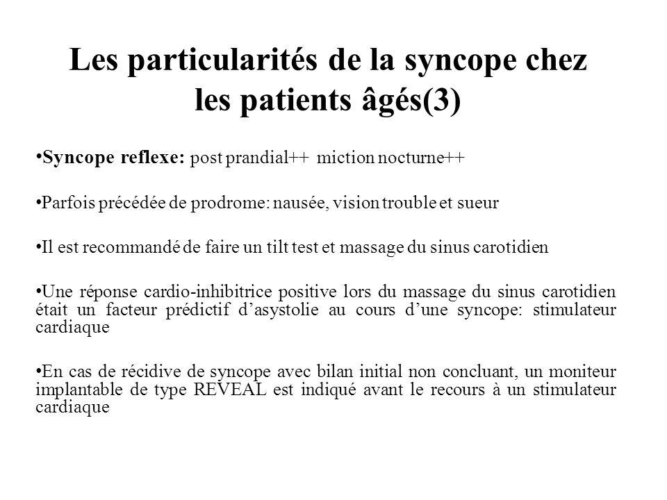 Les particularités de la syncope chez les patients âgés(3)