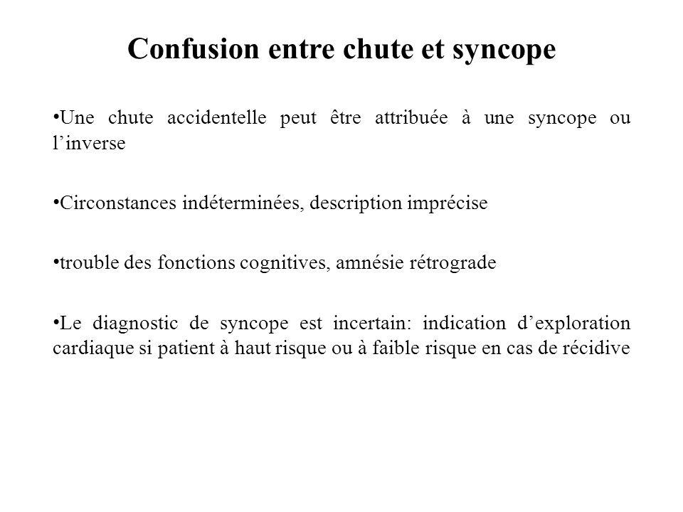 Confusion entre chute et syncope