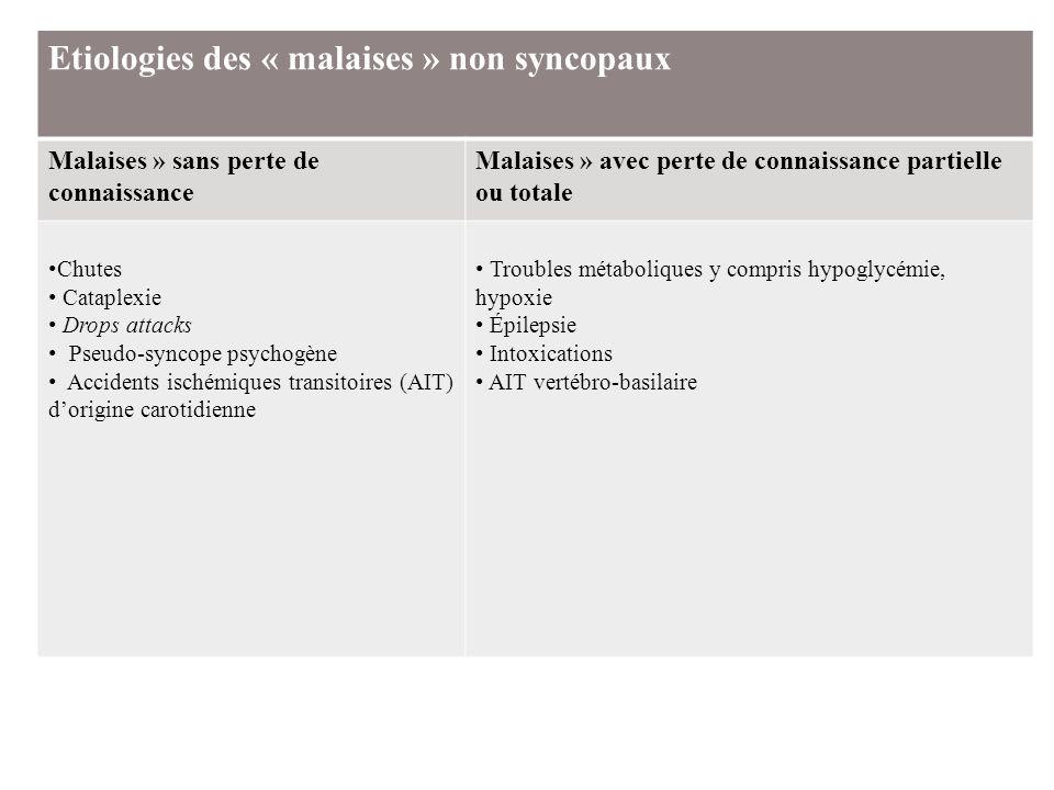 Etiologies des « malaises » non syncopaux