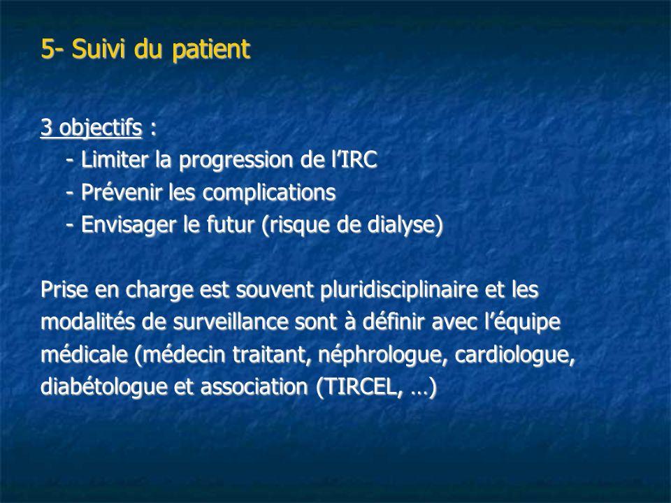 5- Suivi du patient 3 objectifs : - Limiter la progression de l'IRC