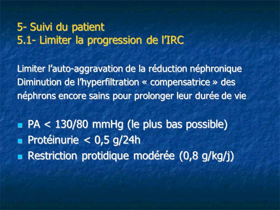 5- Suivi du patient 5.1- Limiter la progression de l'IRC