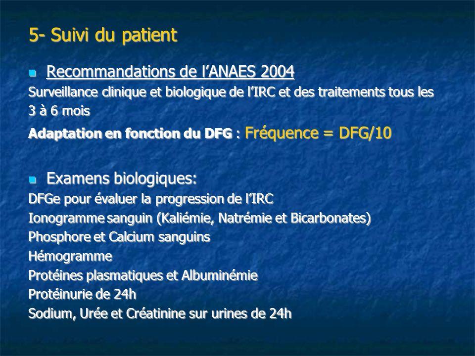 5- Suivi du patient Recommandations de l'ANAES 2004