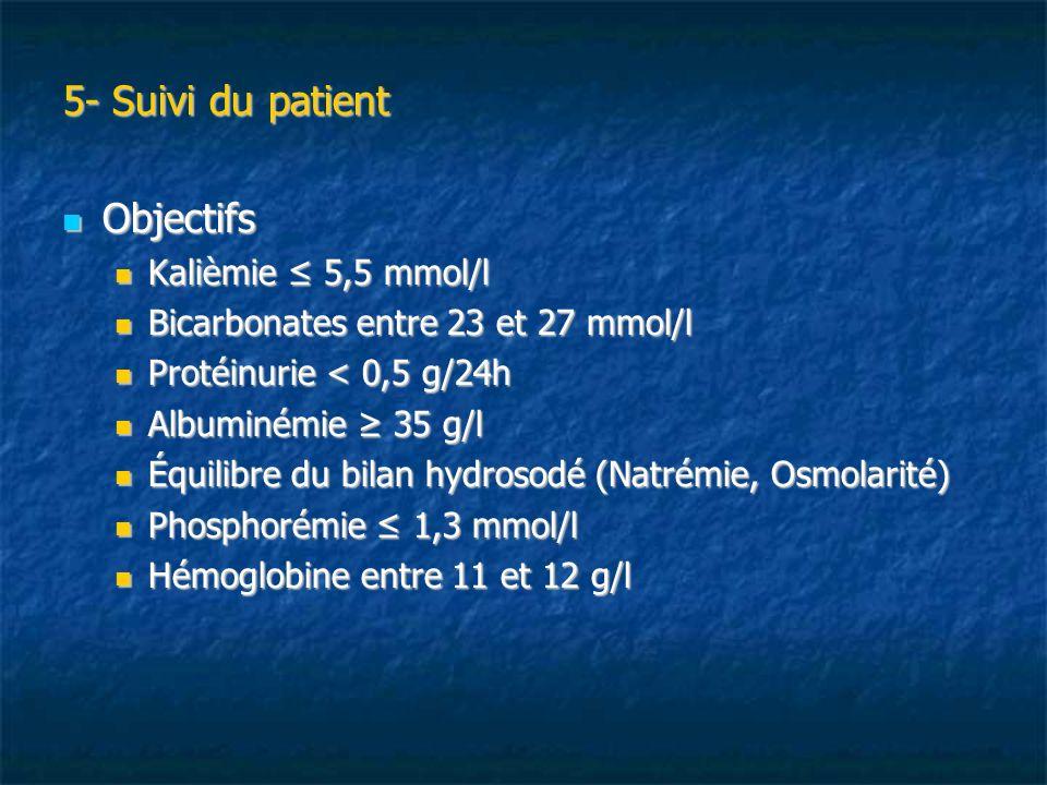 5- Suivi du patient Objectifs Kalièmie ≤ 5,5 mmol/l