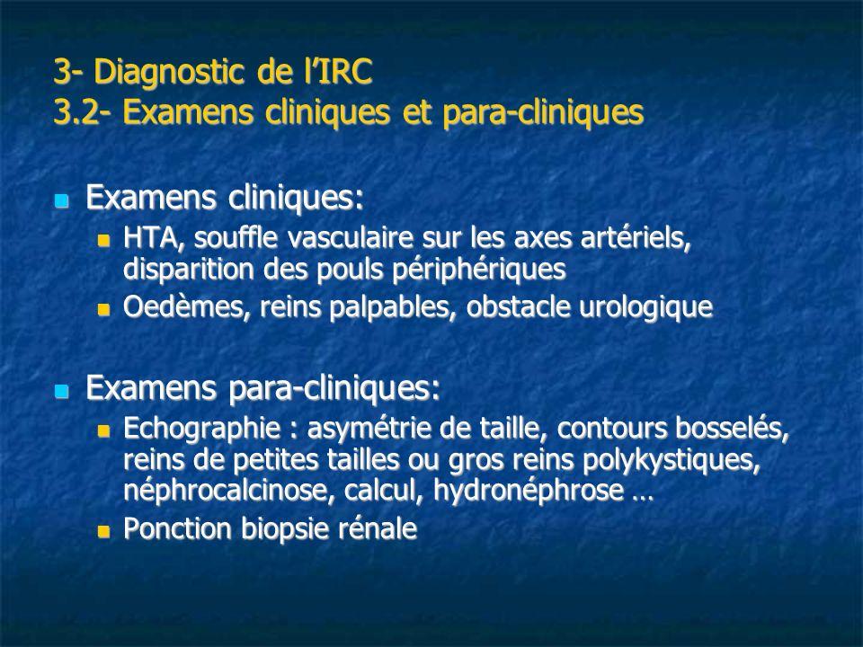 3- Diagnostic de l'IRC 3.2- Examens cliniques et para-cliniques