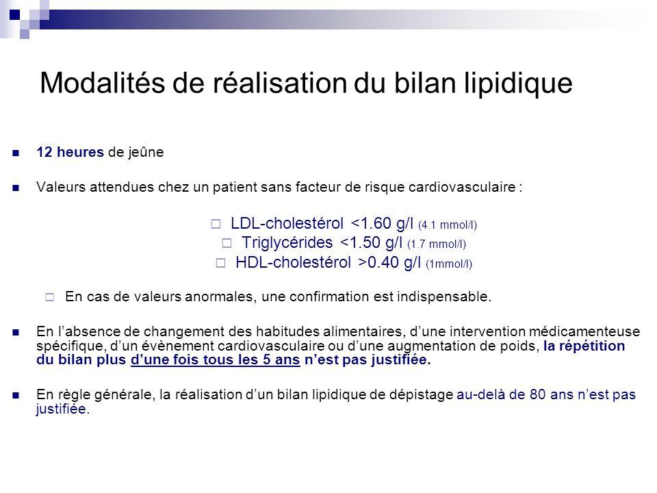 Modalités de réalisation du bilan lipidique