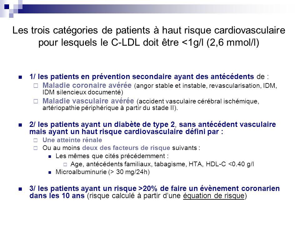 Les trois catégories de patients à haut risque cardiovasculaire pour lesquels le C-LDL doit être <1g/l (2,6 mmol/l)