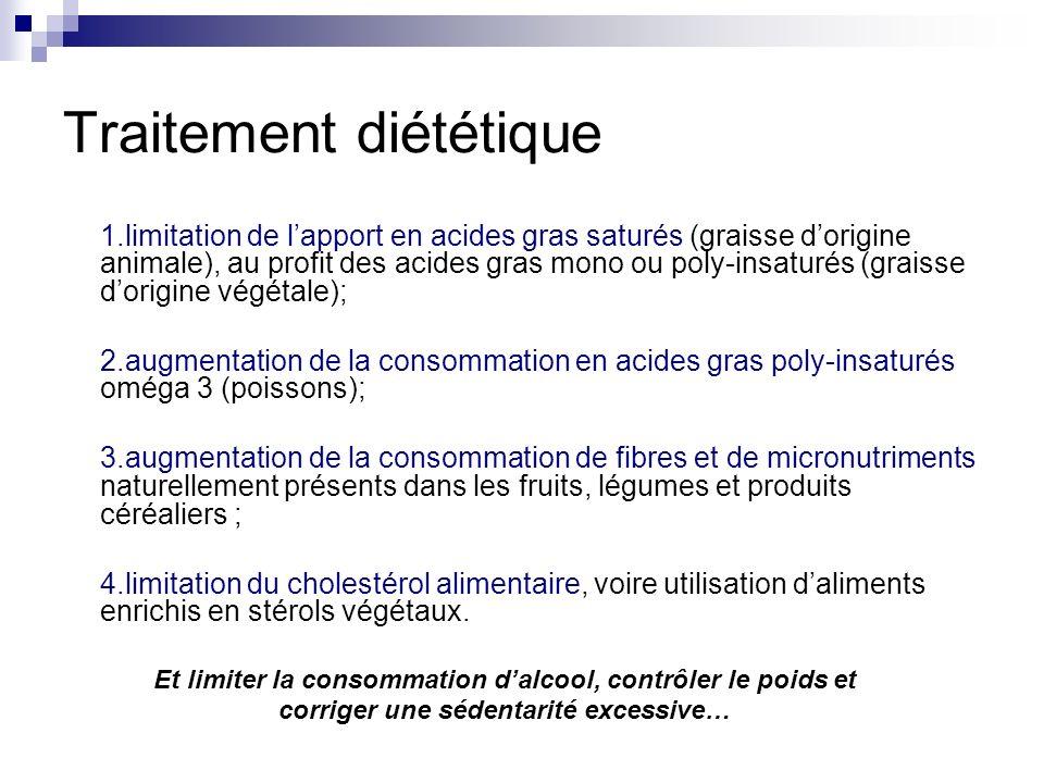 Traitement diététique