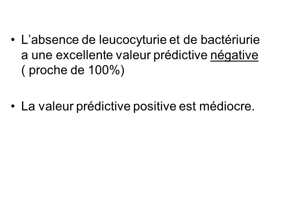 L'absence de leucocyturie et de bactériurie a une excellente valeur prédictive négative ( proche de 100%)