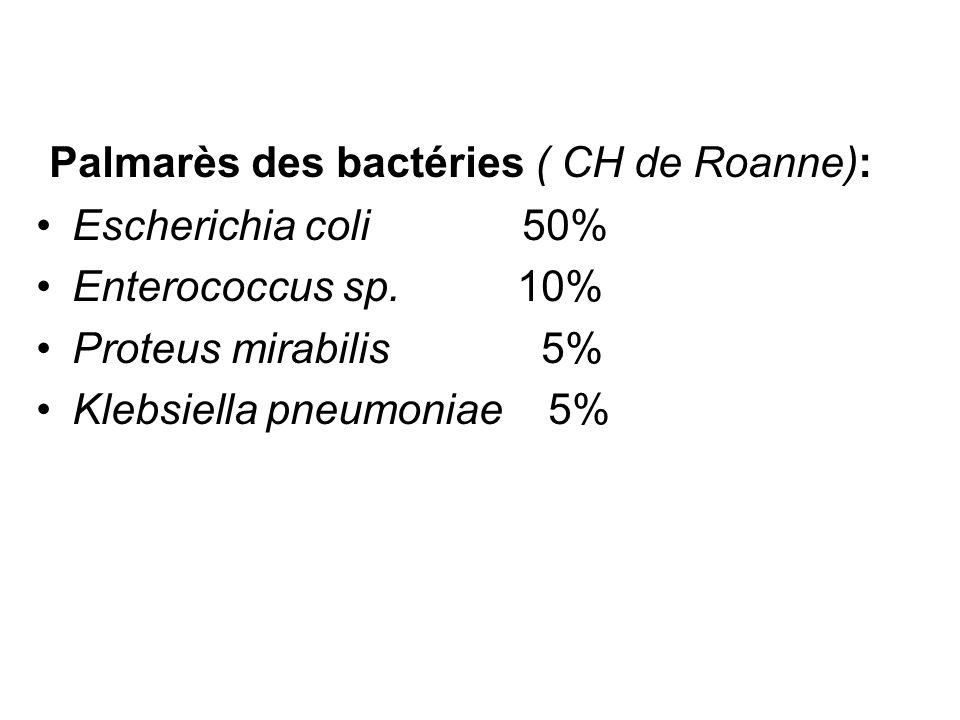 Palmarès des bactéries ( CH de Roanne):