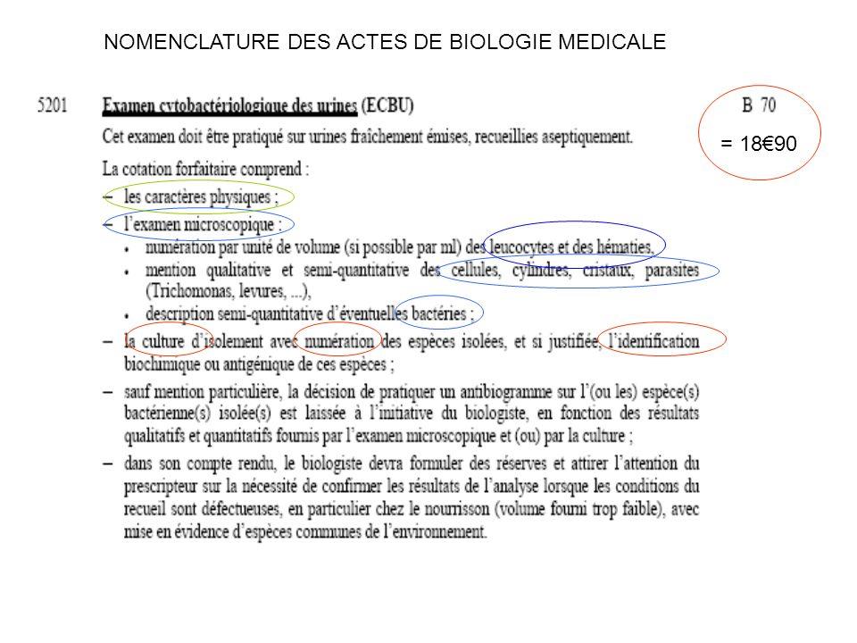 NOMENCLATURE DES ACTES DE BIOLOGIE MEDICALE