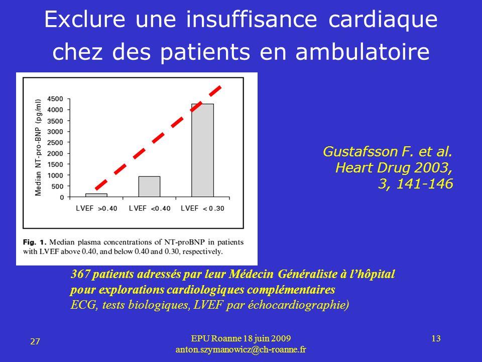 Exclure une insuffisance cardiaque chez des patients en ambulatoire