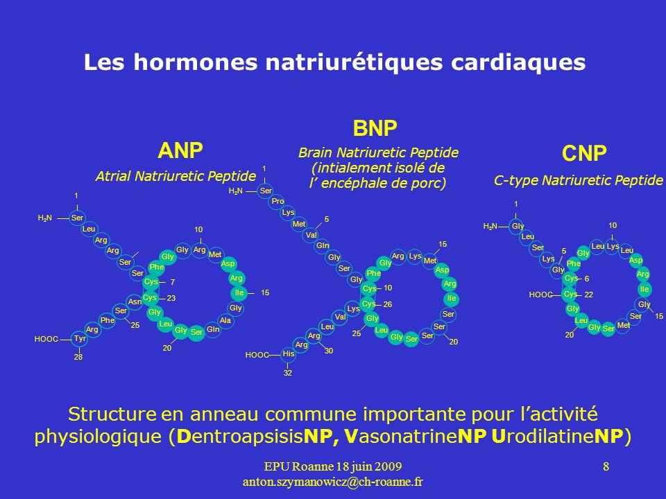 Les hormones natriurétiques cardiaques