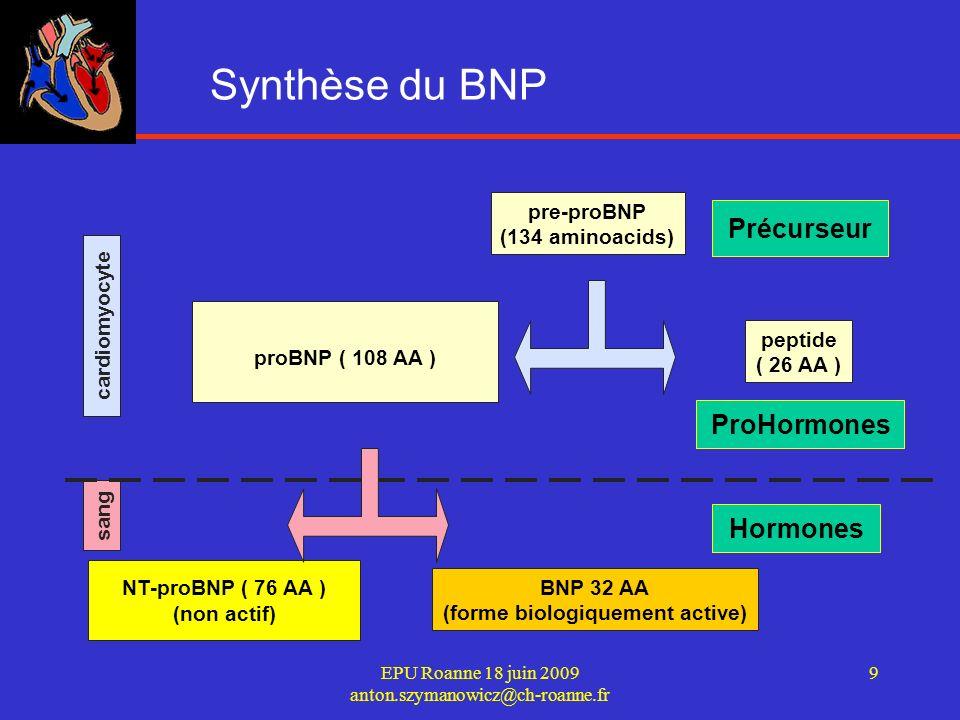 Synthèse du BNP Précurseur ProHormones Hormones 8 8