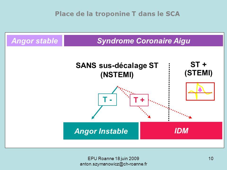 Place de la troponine T dans le SCA Syndrome Coronaire Aigu