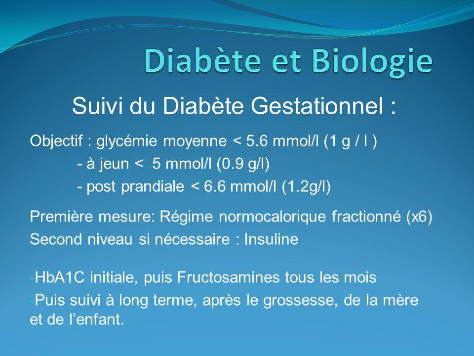 Suivi du Diabète Gestationnel :
