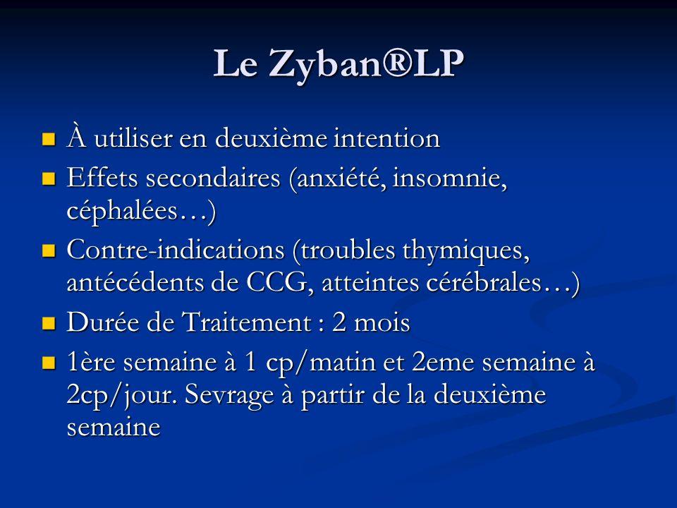 Le Zyban®LP À utiliser en deuxième intention