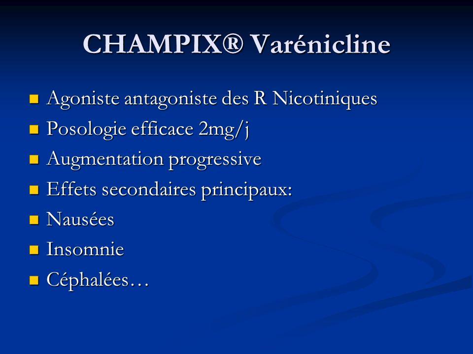 CHAMPIX® Varénicline Agoniste antagoniste des R Nicotiniques