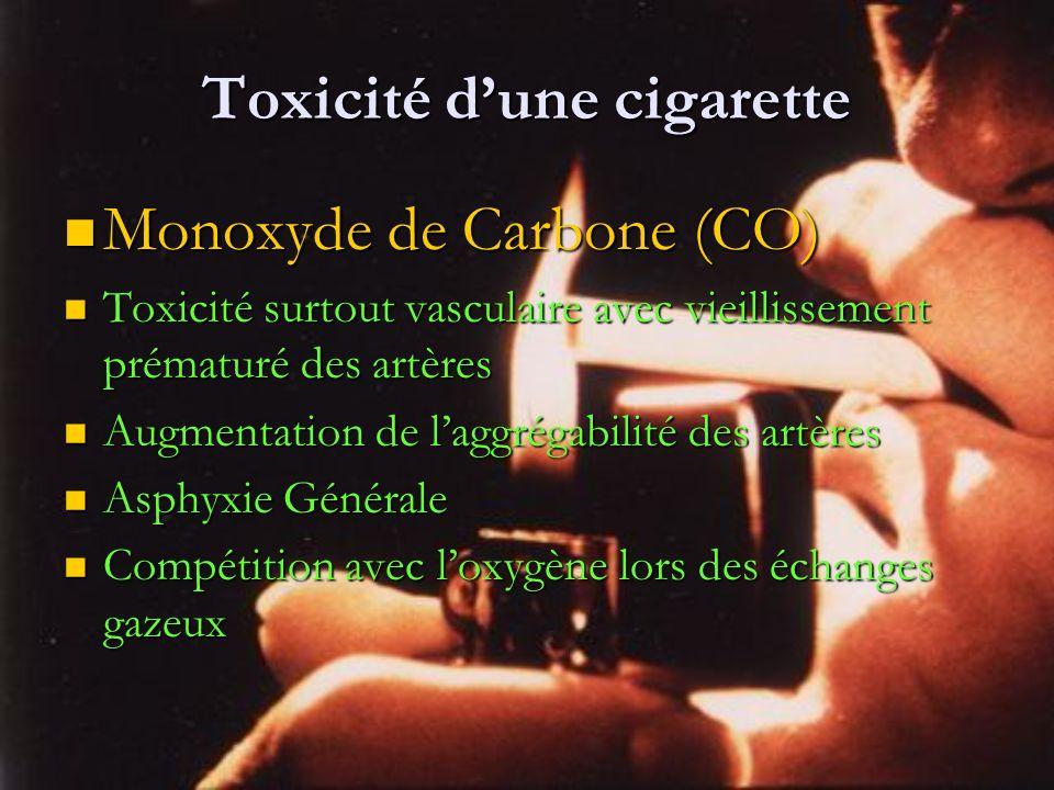 Toxicité d'une cigarette