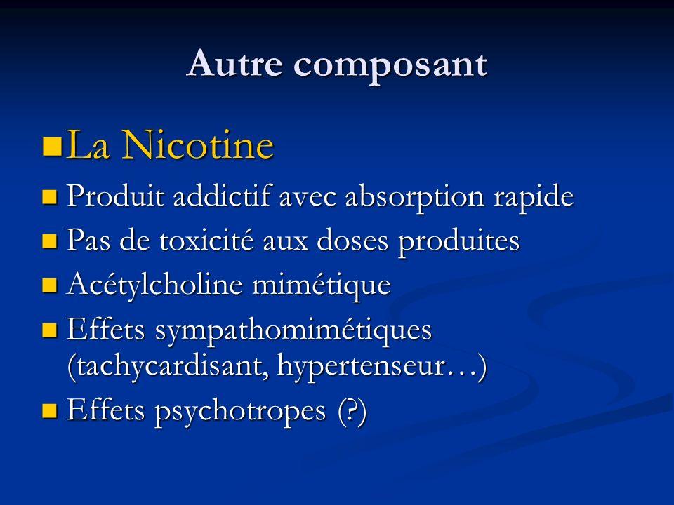 La Nicotine Autre composant Produit addictif avec absorption rapide