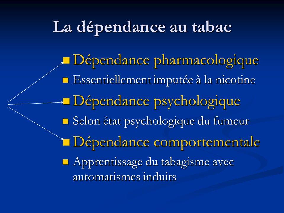 La dépendance au tabac Dépendance pharmacologique