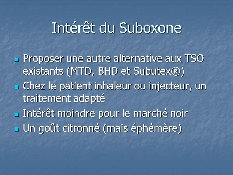 Intérêt du Suboxone Proposer une autre alternative aux TSO existants (MTD, BHD et Subutex®)
