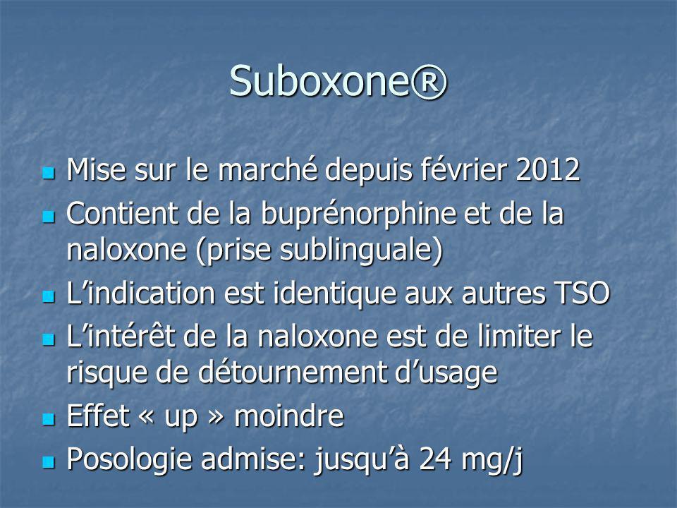 Suboxone® Mise sur le marché depuis février 2012