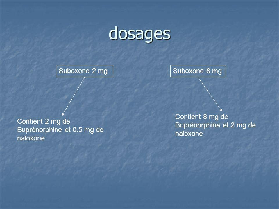 dosages Suboxone 2 mg Suboxone 8 mg