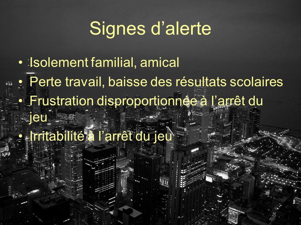 Signes d'alerte Isolement familial, amical