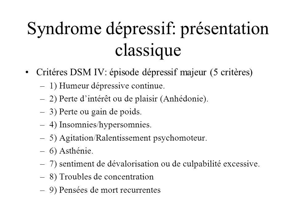 Syndrome dépressif: présentation classique