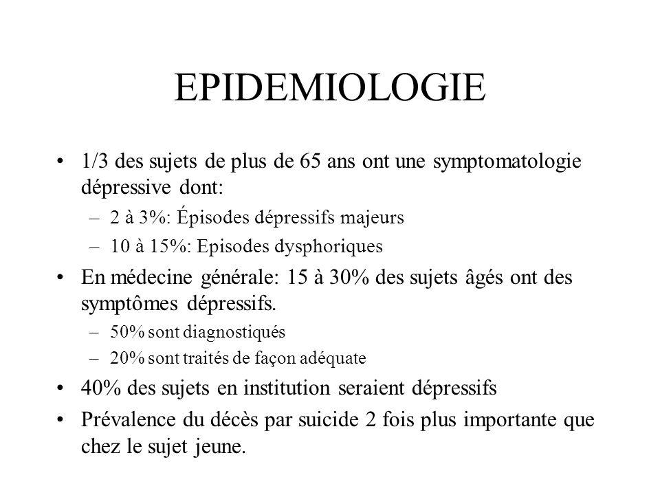 EPIDEMIOLOGIE 1/3 des sujets de plus de 65 ans ont une symptomatologie dépressive dont: 2 à 3%: Épisodes dépressifs majeurs.