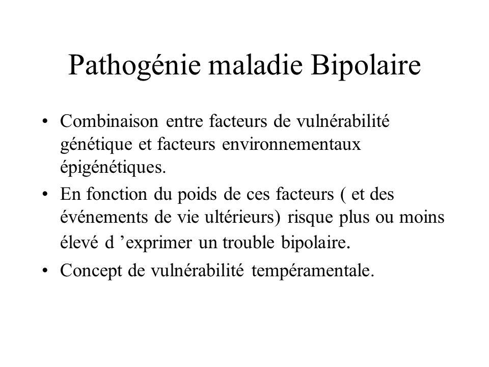 Pathogénie maladie Bipolaire