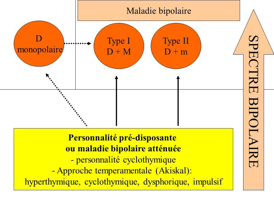 Personnalité pré-disposante ou maladie bipolaire atténuée