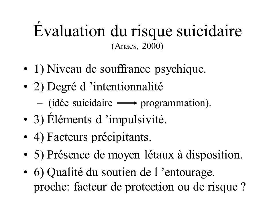 Évaluation du risque suicidaire (Anaes, 2000)
