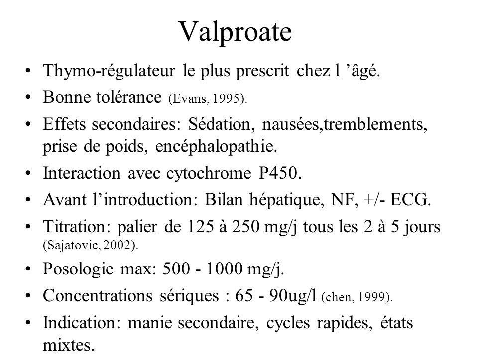 Valproate Thymo-régulateur le plus prescrit chez l 'âgé.