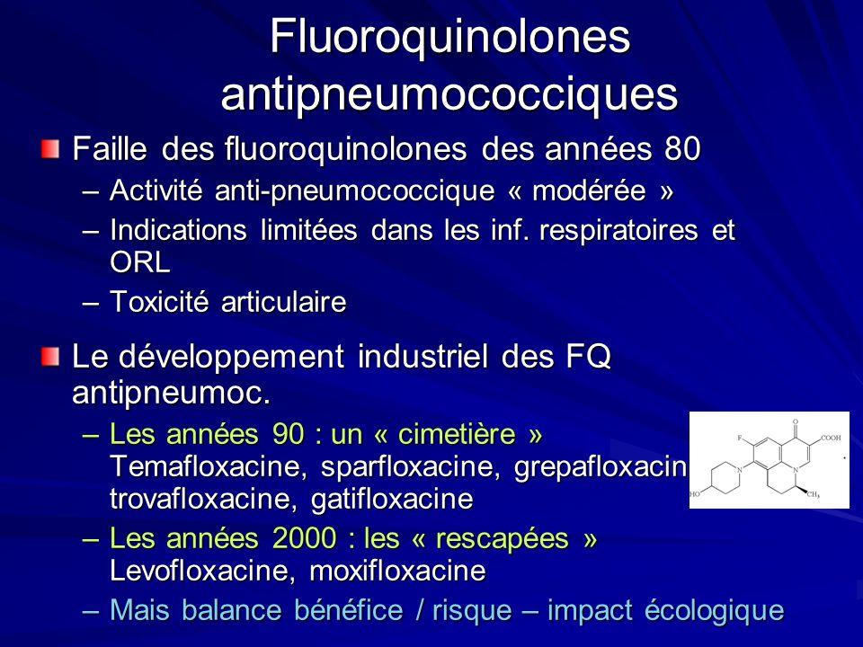 Fluoroquinolones antipneumococciques