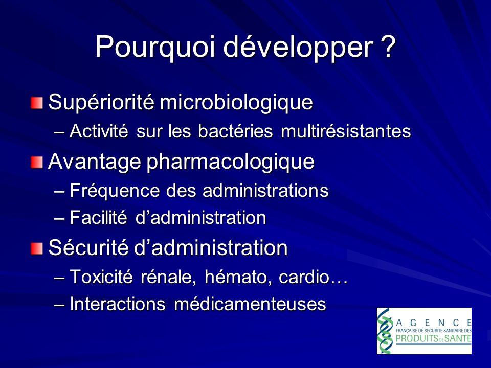 Pourquoi développer Supériorité microbiologique