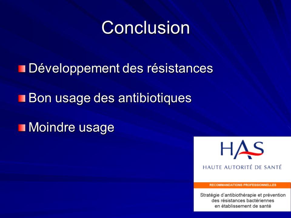 Conclusion Développement des résistances Bon usage des antibiotiques
