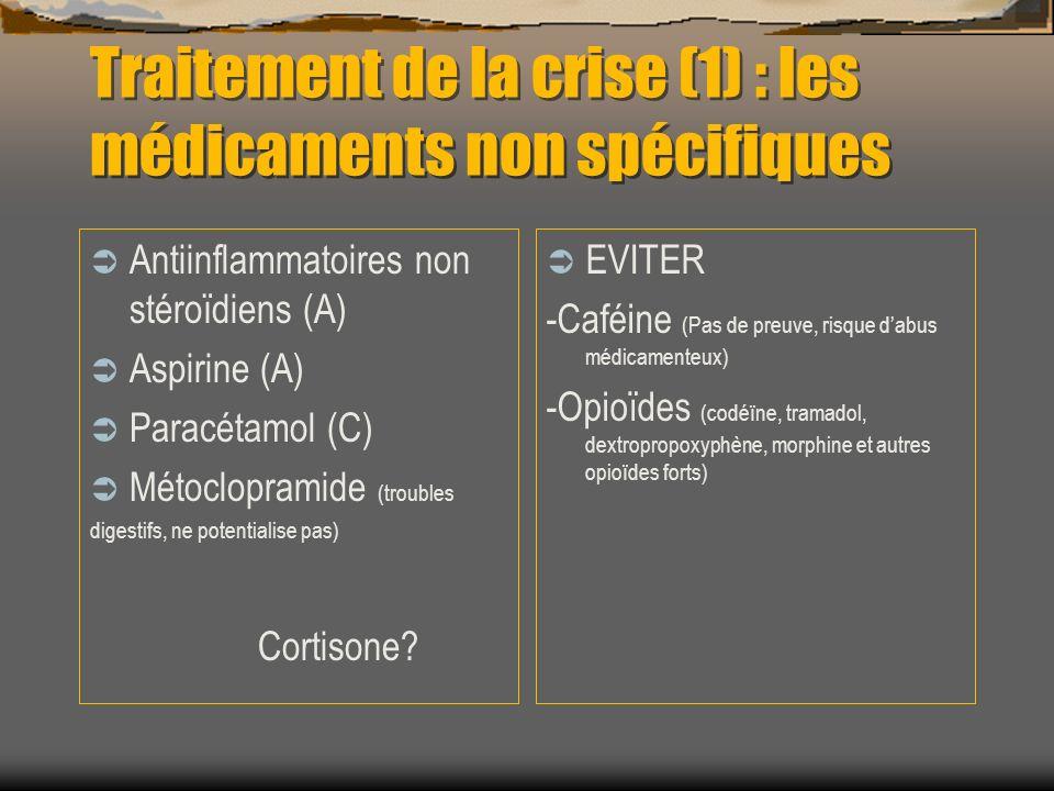 Traitement de la crise (1) : les médicaments non spécifiques