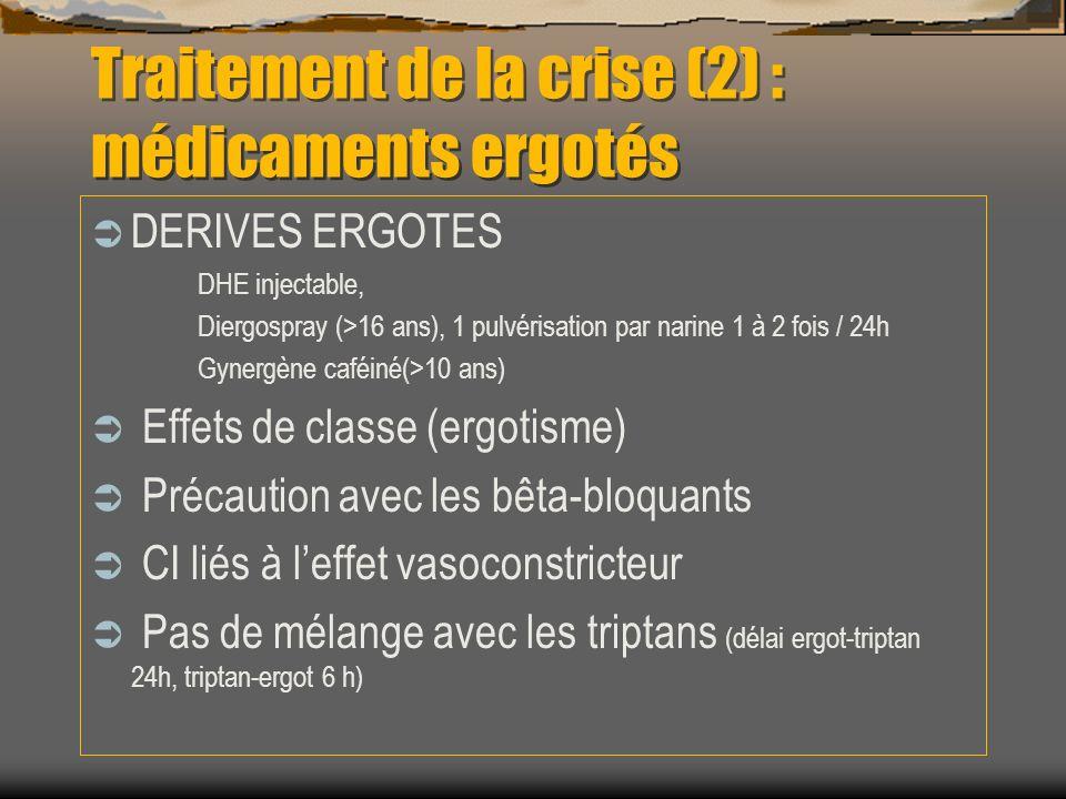 Traitement de la crise (2) : médicaments ergotés