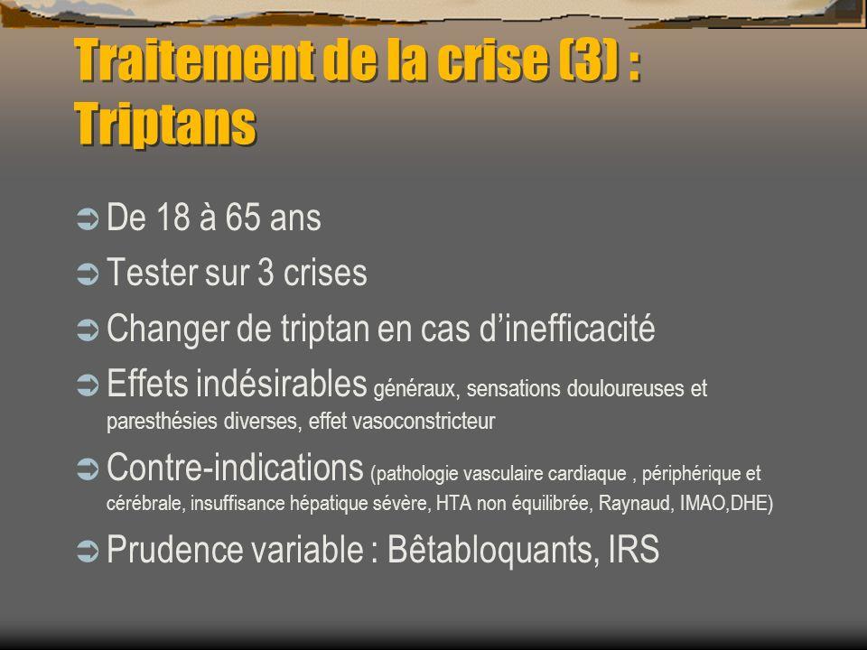 Traitement de la crise (3) : Triptans
