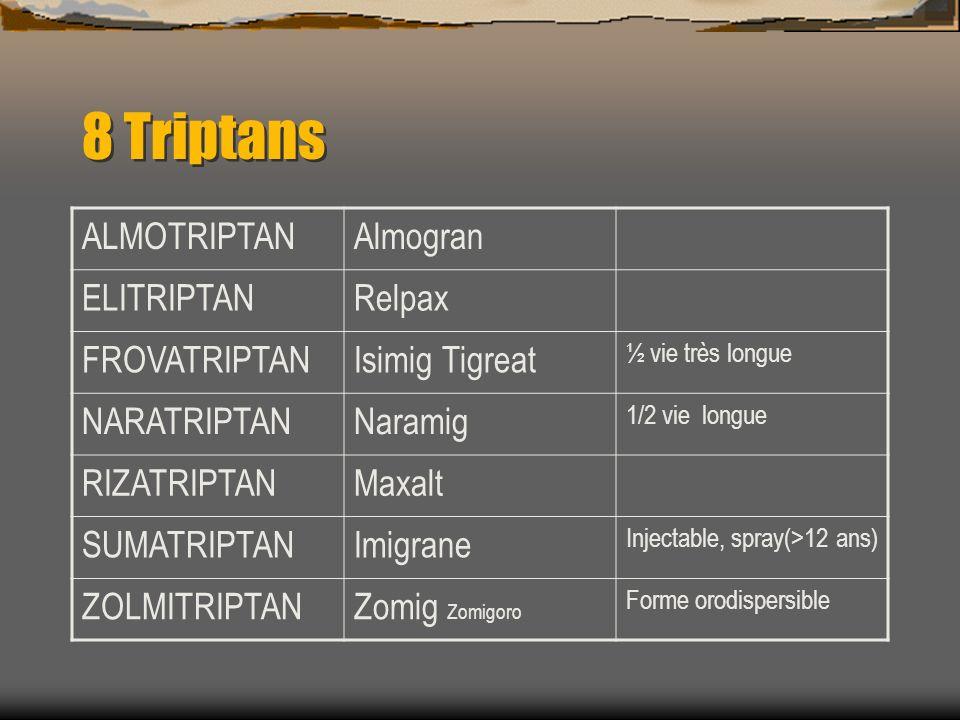 8 Triptans ALMOTRIPTAN Almogran ELITRIPTAN Relpax FROVATRIPTAN