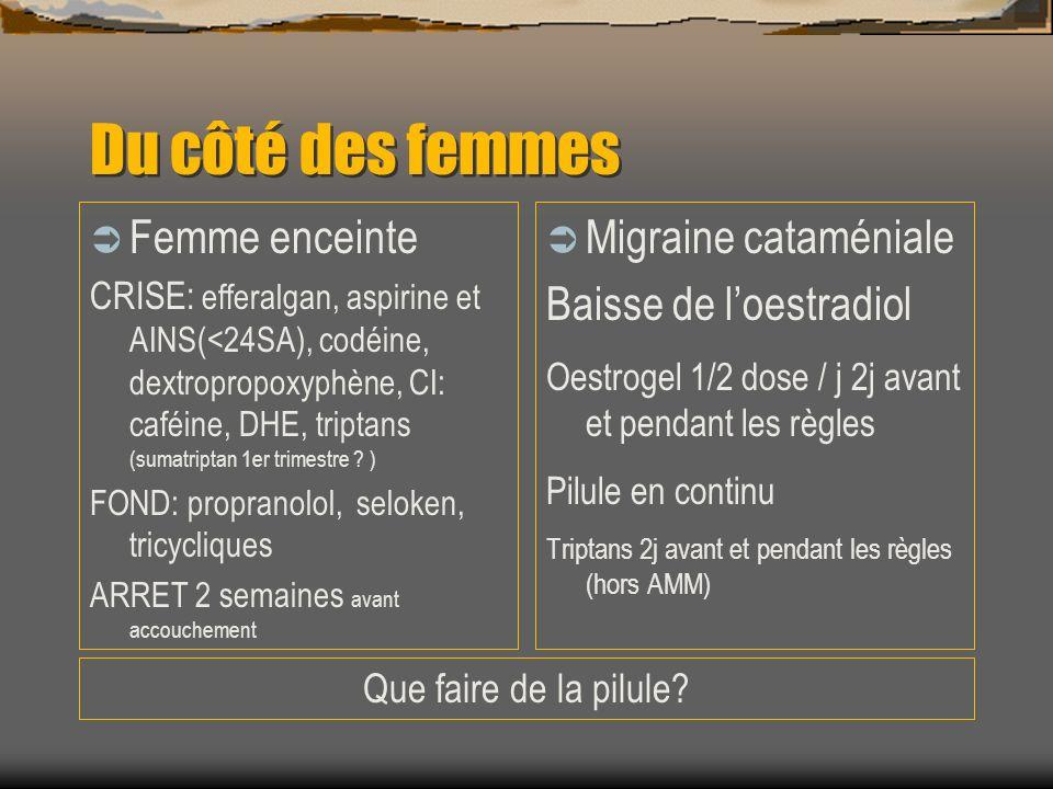 Du côté des femmes Femme enceinte Migraine cataméniale