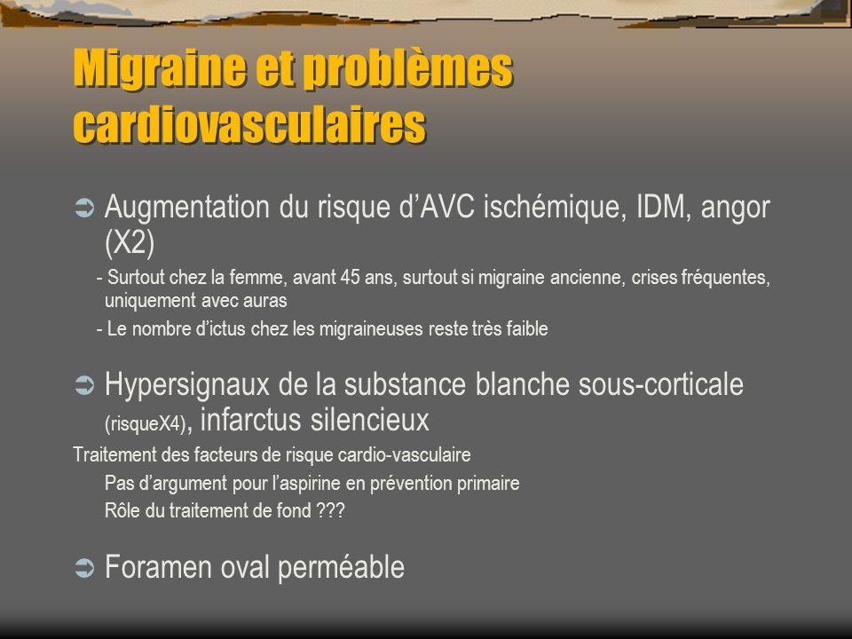 Migraine et problèmes cardiovasculaires